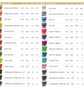 Pentart Metál akrilfesték 100 ml – különböző színekben